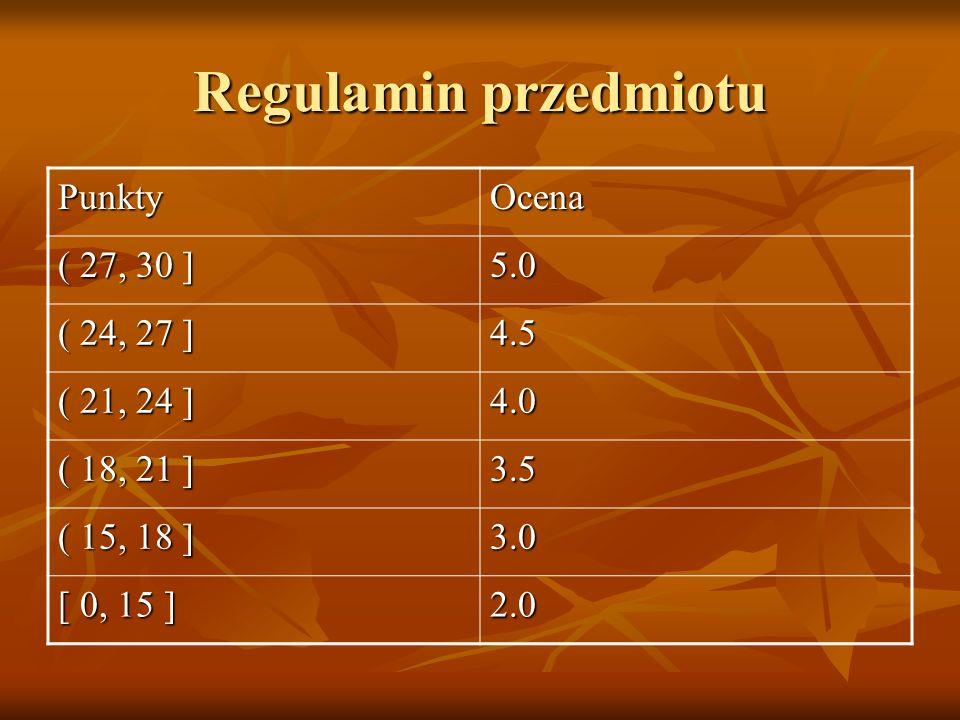 Regulamin przedmiotu Punkty Ocena ( 27, 30 ] 5.0 ( 24, 27 ] 4.5